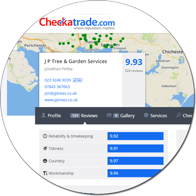 checkatrade-compressor